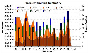 Week51_summary