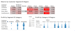 Dashboard of Returns and Corporate Profit