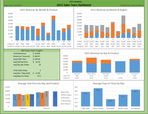 Example Sales Team Management Dashboard